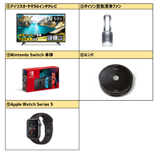 202001_ otoshidamaCP