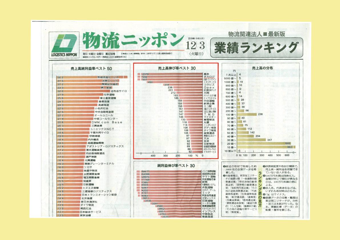 物流ニッポン(12月3日業績ランキング)