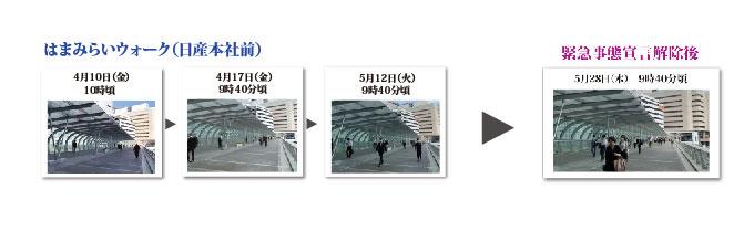 緊急事態宣言時の横浜②